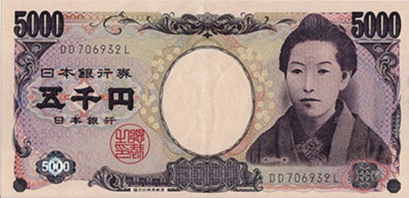 Tỷ giá ngoại tệ hôm nay 14/9/2021: Yên Nhật giảm mạnh